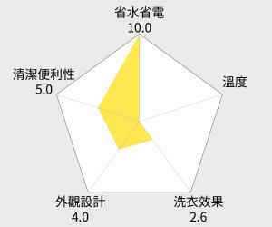 TOSHIBA東芝 SDD 變頻13公斤洗衣機(AW-DC13WAG) 雷達圖