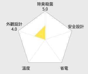 LG 525公升雙門變頻冰箱(GN-B560SV) 雷達圖