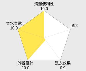 TOSHIBA東芝 10公斤直驅變頻洗衣機(AW-DC1150CG) 雷達圖