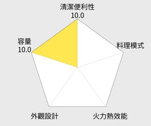 日立HITACHI 10公升定時油切小烤箱(HTO-A1T) 雷達圖