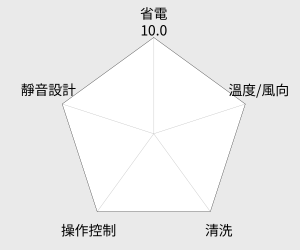 FUJITSU富士通變頻空調【冷暖型】(ASCG/AOCG-71LFT) 雷達圖