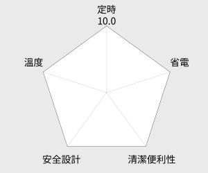 德國博依beurer 易固型熱敷墊 (HK55) 雷達圖