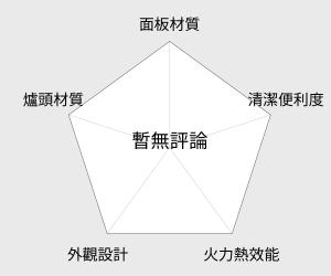 尚朋堂 IH變頻觸控電陶爐(SR-258W) 雷達圖