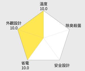 TECO東元 475公升變頻二門電冰箱(R5161XK) 雷達圖
