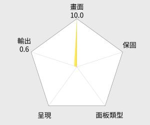 ASUS華碩 19型高對比液晶螢幕(VS197DE) 雷達圖