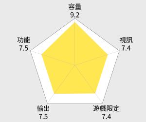 任天堂 紅白機藍牙無線遊戲手柄 (FC30) 雷達圖
