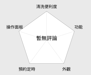 TATUNG 大同 星球電鍋 - 6人份 (TAC-06HT) 雷達圖