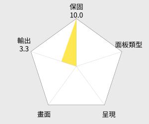 BenQ 明基 護眼不閃屏 寬液晶螢幕 - 22吋 (GL2250) 雷達圖