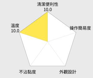 Vitantonio 日本鬆餅機(VWH-20-R) 雷達圖