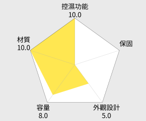 收藏家 電子防潮箱 - 30公升 (AD-45) 雷達圖