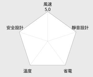 勳風14吋立扇(HF-1427) 雷達圖