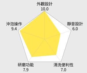 DeLonghi迪朗奇 豪華不銹鋼全自動磨豆機(KG89) 雷達圖
