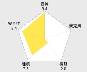 SONY 運動智慧型隨身教練(SSE-BTR1) 雷達圖