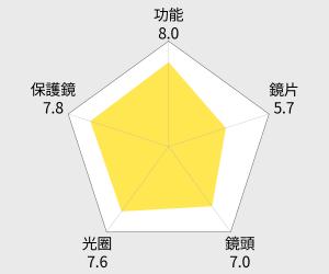 Carl Zeiss Touit 2.8/12 For X-mount (公司貨) 雷達圖
