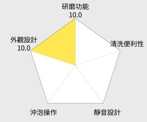 日本 HARIO 水滴式冰滴咖啡壺 (SBS-5B) 雷達圖