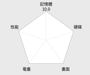 ASUS華碩 5代i5 2G獨顯筆電(K401LB-0021A5200U) 雷達圖