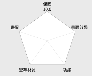 TECO東元 55吋FHD液晶顯示器 (TL5520TRE) 雷達圖