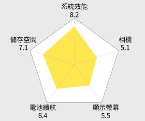 Xiaomi 小米平板 WIFI 16G 7.9吋 雷達圖