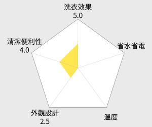LG 樂金 變頻洗脫烘滾筒洗衣機 - 14KG (F2514DTGW) 雷達圖