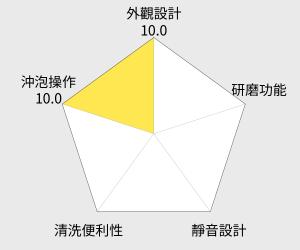 Delonghi 迪朗奇 迷你義式濃縮咖啡機 (EC7) 雷達圖