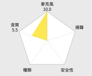NuForce Hi-Res動鐵耳機 (HEM4) 雷達圖