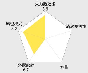 尚朋堂30公升旋風烤箱 SO-1166 (上火、下火、全火三段控制) 雷達圖