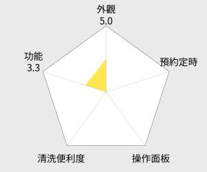 TIGER虎牌 6人份微電腦多功能炊飯電子鍋 (JBV-S10R) 雷達圖