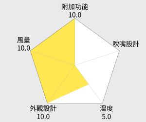 達新牌折疊式負離子吹風機(FD-2) 雷達圖