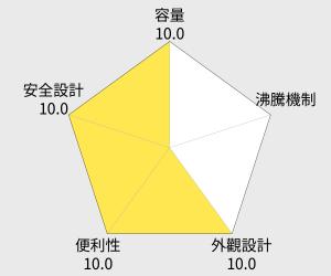 台熱牌 不鏽鋼快煮壺 - 1.5L (T-900) 雷達圖