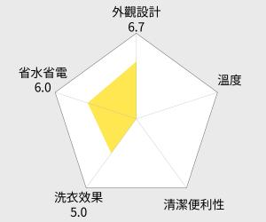 TOSHIBA 東芝7公斤循環進氣高速風乾洗衣機(AW-B7091E) 雷達圖