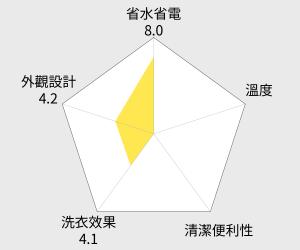 TECO東元 10KG定頻單槽洗衣機(W1038FW) 雷達圖