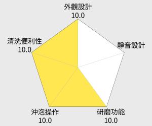 東龍 Gabee 全自動義式濃縮咖啡機(TE-903C) 雷達圖