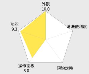 大家源萬用陶瓷鍋 (TCY-3732) 雷達圖