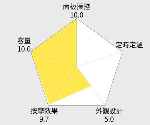 tokuyo A咖美腿機(TF-650) 雷達圖