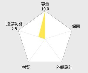 防潮家 電子防潮箱 - 121公升 (D-118CA) 雷達圖
