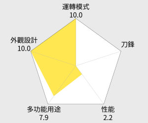 Panasonic 慢磨蔬果機(MJ-L500) 雷達圖