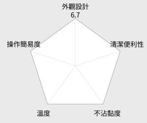 TECO東元 不鏽鋼攪拌器 (XYFXE887) 雷達圖