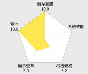 Sugar P1 5.7 吋四核心 智慧型手機 (3G/32G) 雷達圖