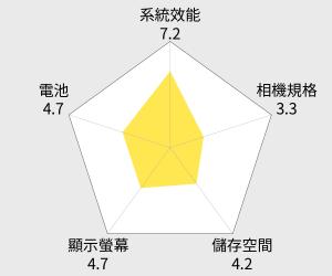 ASUS ZenFone 2 5吋4G LTE手機ZE500CL(16G) 雷達圖