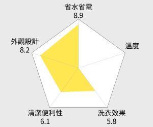 LG樂金 17公斤 DD變頻滾筒洗衣機(WD-S17NBW) 雷達圖