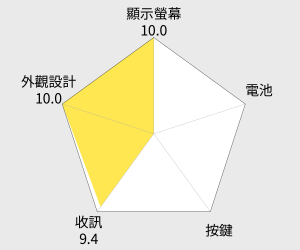 Panasonic國際牌高速雷射傳真機 (KX-FL323TW) 雷達圖