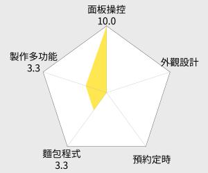 象印 全自動製麵包機(BB-SSF10) 雷達圖
