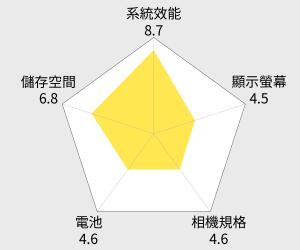 ASUS ZenFone 2 Laser 5.5吋LTE雙卡機 ZE550KL(32G) 雷達圖