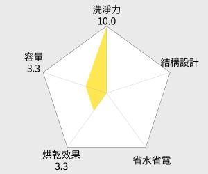 名象 溫風循環式烘碗機 (TT-958) 雷達圖