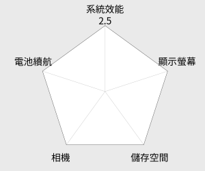 Acer 13.3吋 雙核觸控變形筆電(R7-371T-58FE) 雷達圖