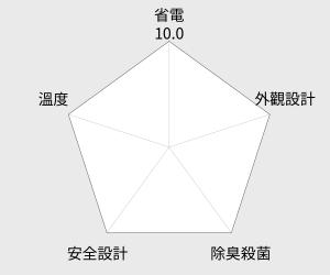 Panasonic國際牌 393公升雙門變頻冰箱(NR-B406TV) 雷達圖