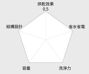 Nac Nac Fuzzy制菌負離子烘乾消毒鍋(TM-708H) 雷達圖