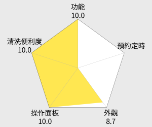 BAIRAN白朗 韓式火烤兩用鍋(FBDR-D19) 雷達圖