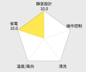 HITACHI 日立 變頻冷暖雙吹式窗型冷氣 - 4-6坪 (RA-28NV) 雷達圖