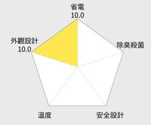 MITSUBISHI 三菱645公升日本原裝五門變頻電冰箱(MR-Z65W-CW-C) 雷達圖